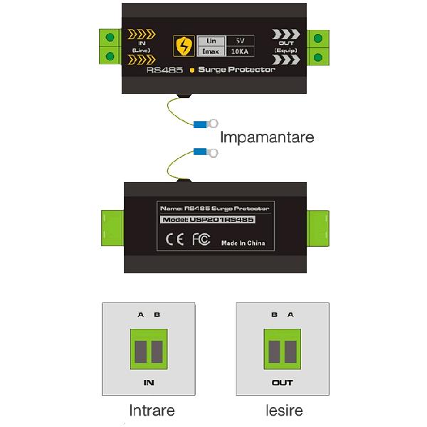Protectie la supratensiune pentru linii de comunicatie RS422/485