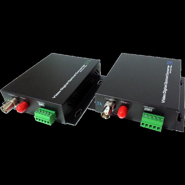 Convertor video CVBS si date la fibra optica